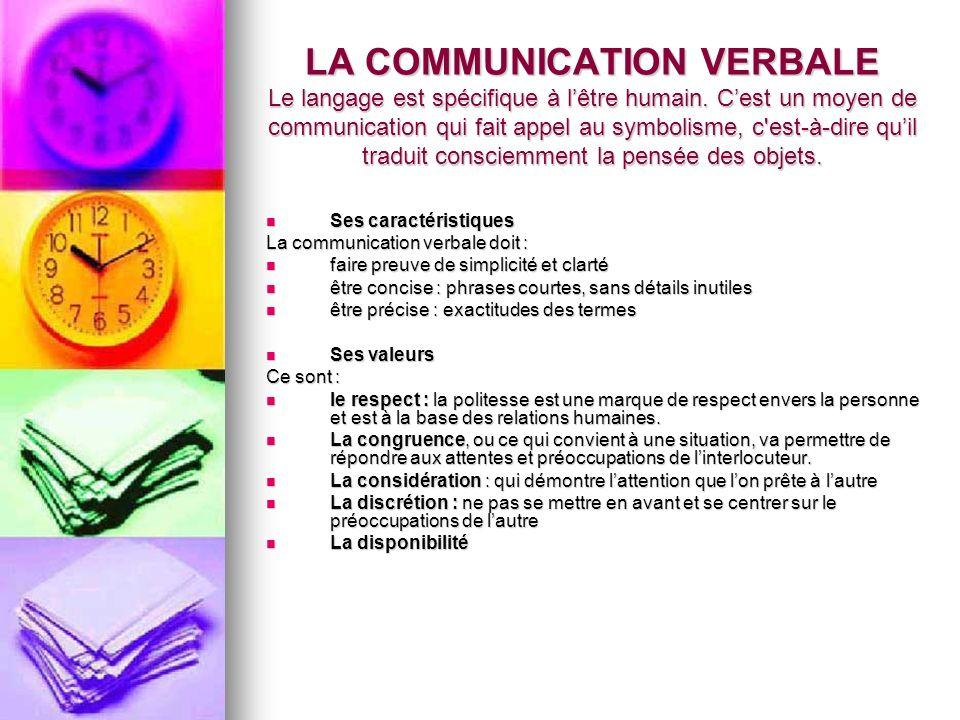 LA COMMUNICATION VERBALE Le langage est spécifique à lêtre humain. Cest un moyen de communication qui fait appel au symbolisme, c'est-à-dire quil trad