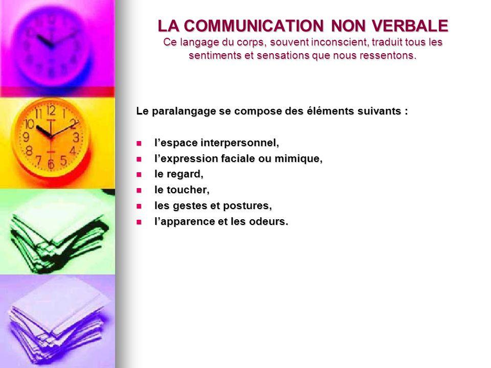 LA COMMUNICATION NON VERBALE Ce langage du corps, souvent inconscient, traduit tous les sentiments et sensations que nous ressentons. Le paralangage s