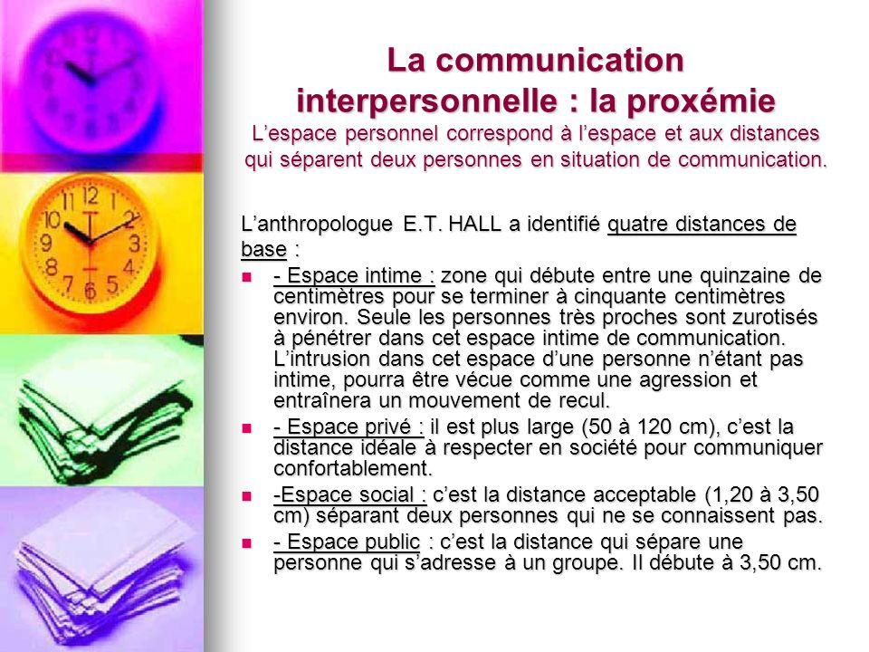 La communication interpersonnelle : la proxémie Lespace personnel correspond à lespace et aux distances qui séparent deux personnes en situation de communication.