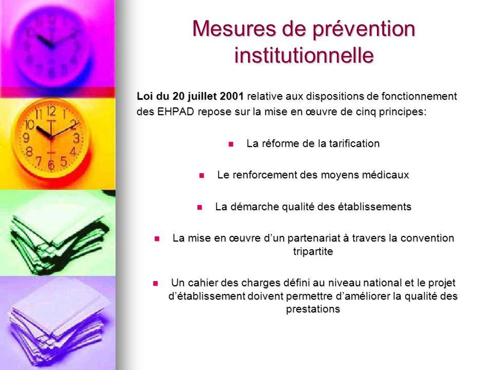 Mesures de prévention institutionnelle Loi du 20 juillet 2001 relative aux dispositions de fonctionnement des EHPAD repose sur la mise en œuvre de cin