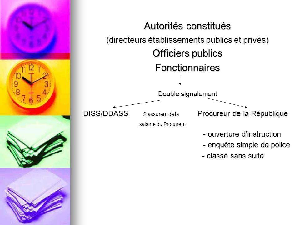 Autorités constitués (directeurs établissements publics et privés) Officiers publics Fonctionnaires Double signalement DISS/DDASS Sassurent de la Proc