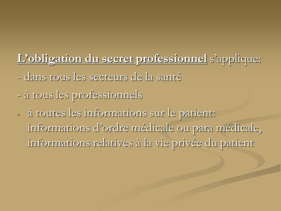 Lobligation du secret professionnel sapplique: - dans tous les secteurs de la santé - à tous les professionnels - à toutes les informations sur le pat