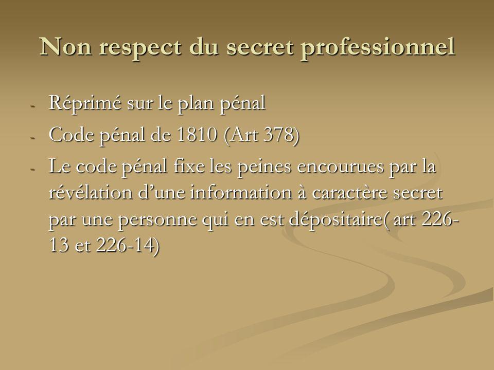 Non respect du secret professionnel - Réprimé sur le plan pénal - Code pénal de 1810 (Art 378) - Le code pénal fixe les peines encourues par la révéla