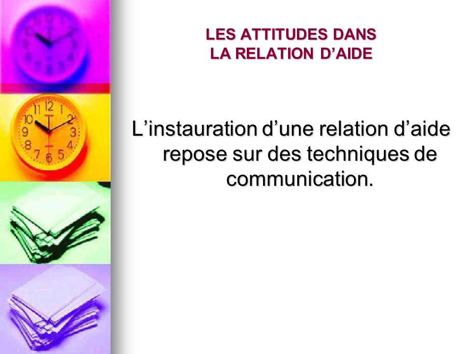 LES ATTITUDES DANS LA RELATION DAIDE Linstauration dune relation daide repose sur des techniques de communication.