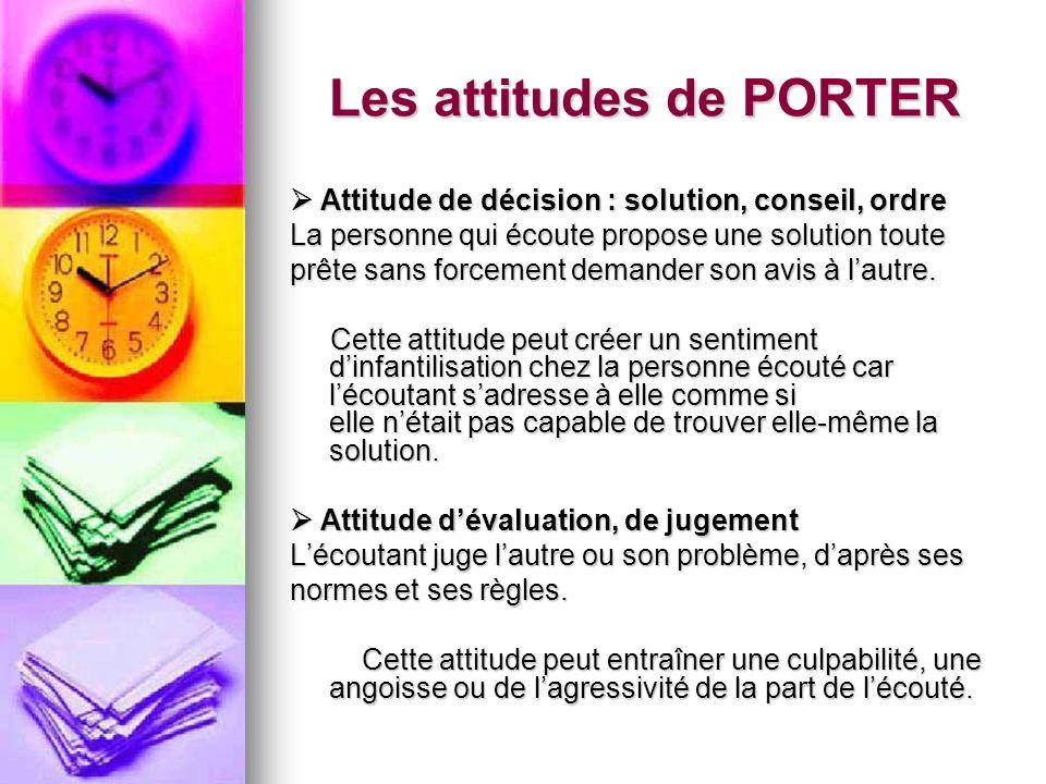 Les attitudes de PORTER Attitude de décision : solution, conseil, ordre Attitude de décision : solution, conseil, ordre La personne qui écoute propose