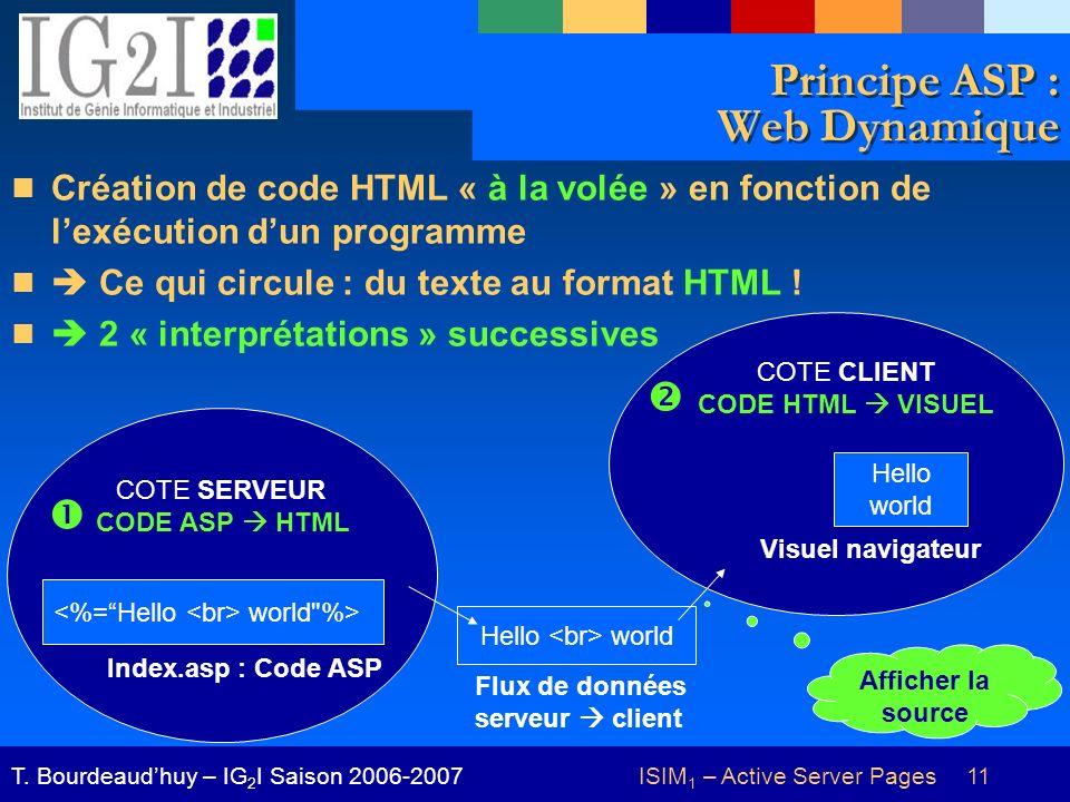 ISIM 1 – Active Server Pages 11T. Bourdeaudhuy – IG 2 I Saison 2006-2007 Principe ASP : Web Dynamique Création de code HTML « à la volée » en fonction