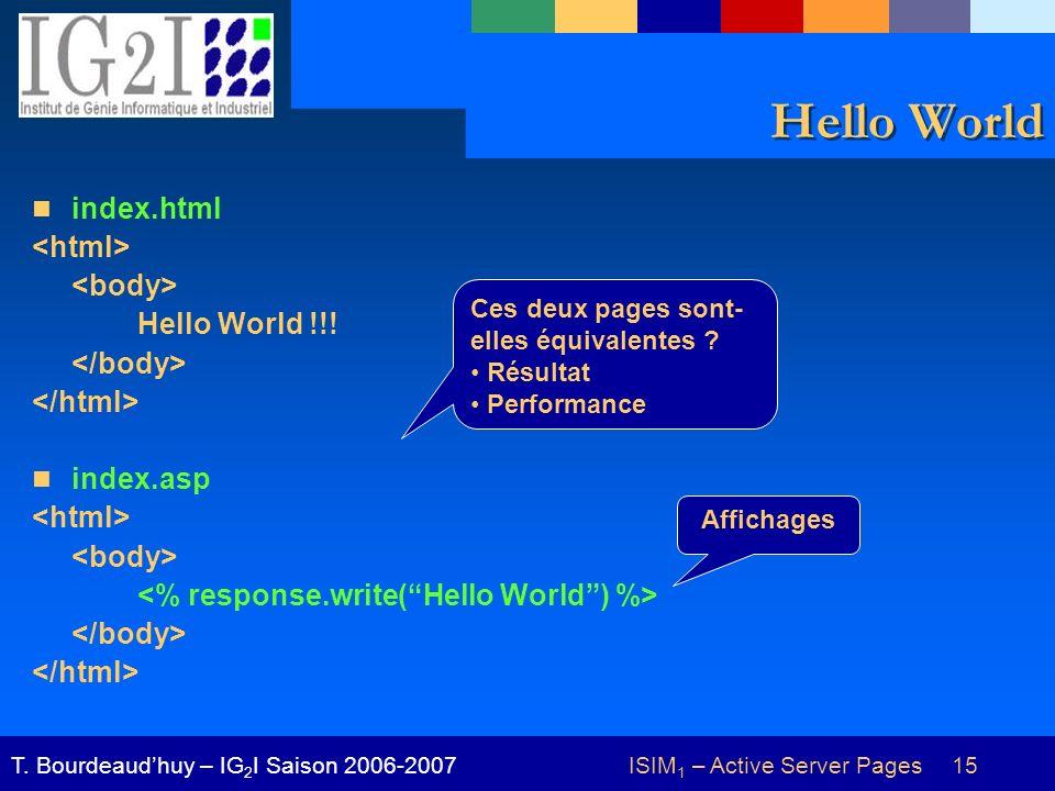 ISIM 1 – Active Server Pages 15T. Bourdeaudhuy – IG 2 I Saison 2006-2007 Hello World index.html Hello World !!! index.asp Ces deux pages sont- elles é