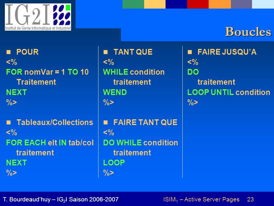 ISIM 1 – Active Server Pages 23T. Bourdeaudhuy – IG 2 I Saison 2006-2007 Boucles POUR <% FOR nomVar = 1 TO 10 Traitement NEXT %> Tableaux/Collections
