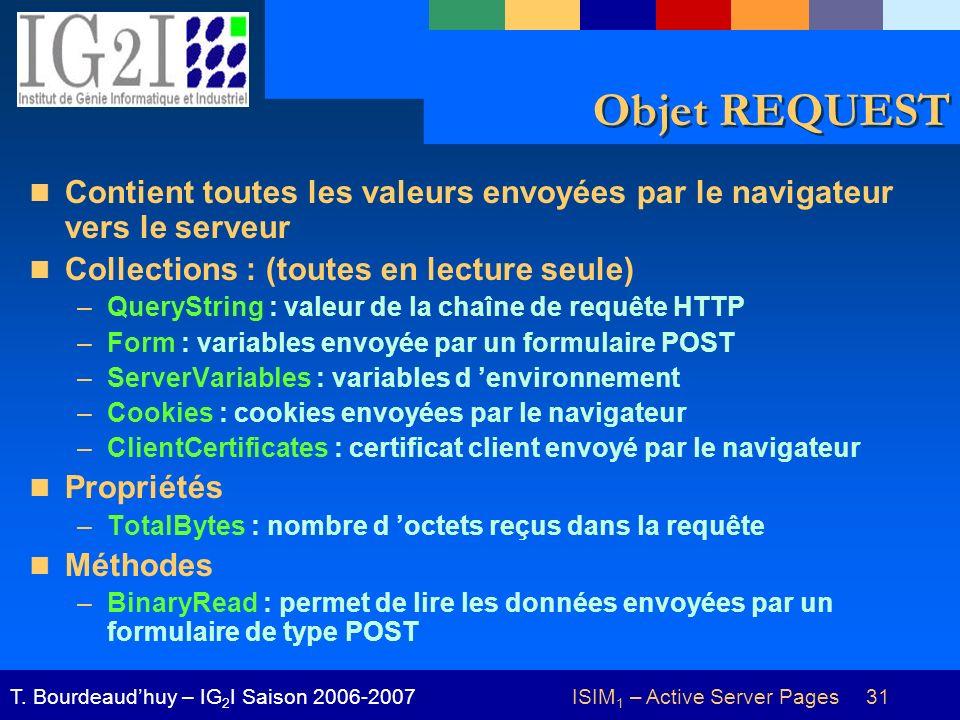 ISIM 1 – Active Server Pages 31T. Bourdeaudhuy – IG 2 I Saison 2006-2007 Objet REQUEST Contient toutes les valeurs envoyées par le navigateur vers le