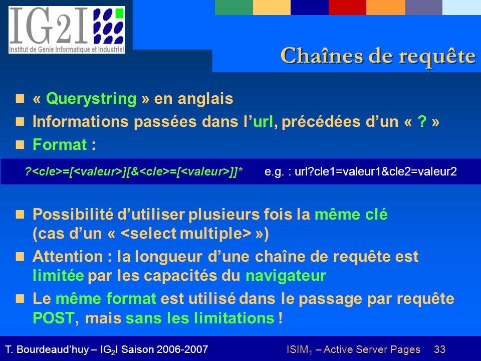 ISIM 1 – Active Server Pages 33T. Bourdeaudhuy – IG 2 I Saison 2006-2007 Chaînes de requête « Querystring » en anglais Informations passées dans lurl,