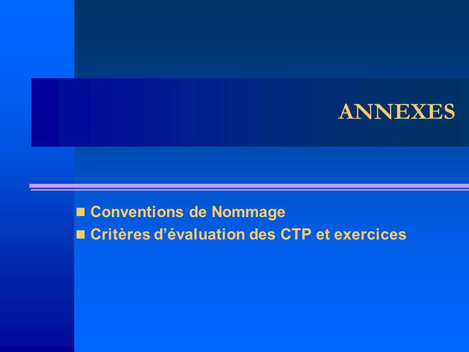 ANNEXES Conventions de Nommage Critères dévaluation des CTP et exercices