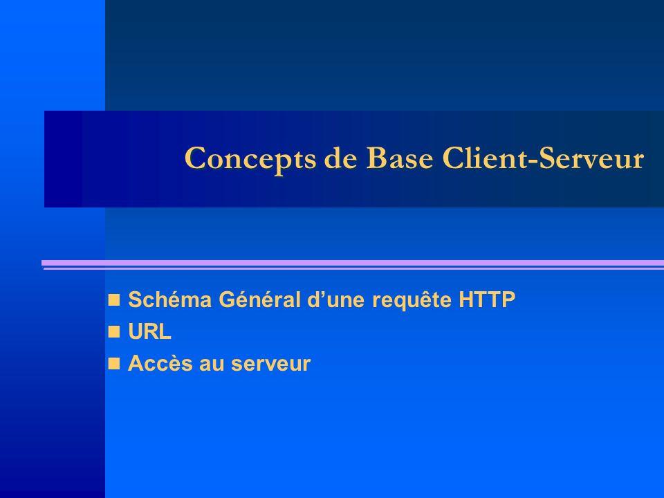 Concepts de Base Client-Serveur Schéma Général dune requête HTTP URL Accès au serveur