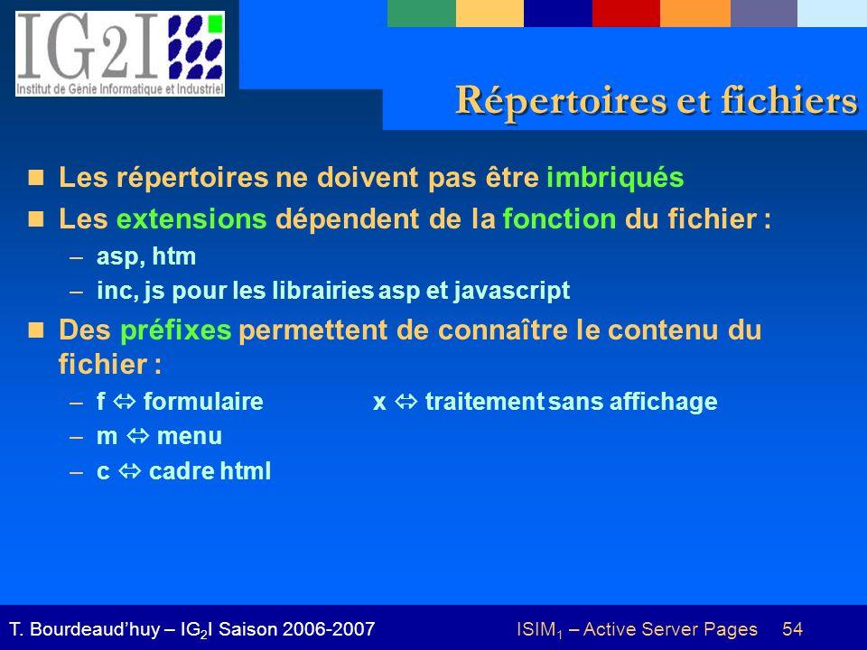 ISIM 1 – Active Server Pages 54T. Bourdeaudhuy – IG 2 I Saison 2006-2007 Répertoires et fichiers Les répertoires ne doivent pas être imbriqués Les ext