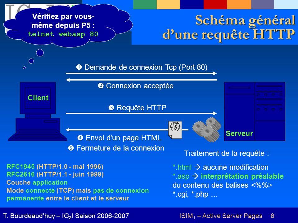 ISIM 1 – Active Server Pages 6T. Bourdeaudhuy – IG 2 I Saison 2006-2007 Schéma général dune requête HTTP Client Serveur Demande de connexion Tcp (Port