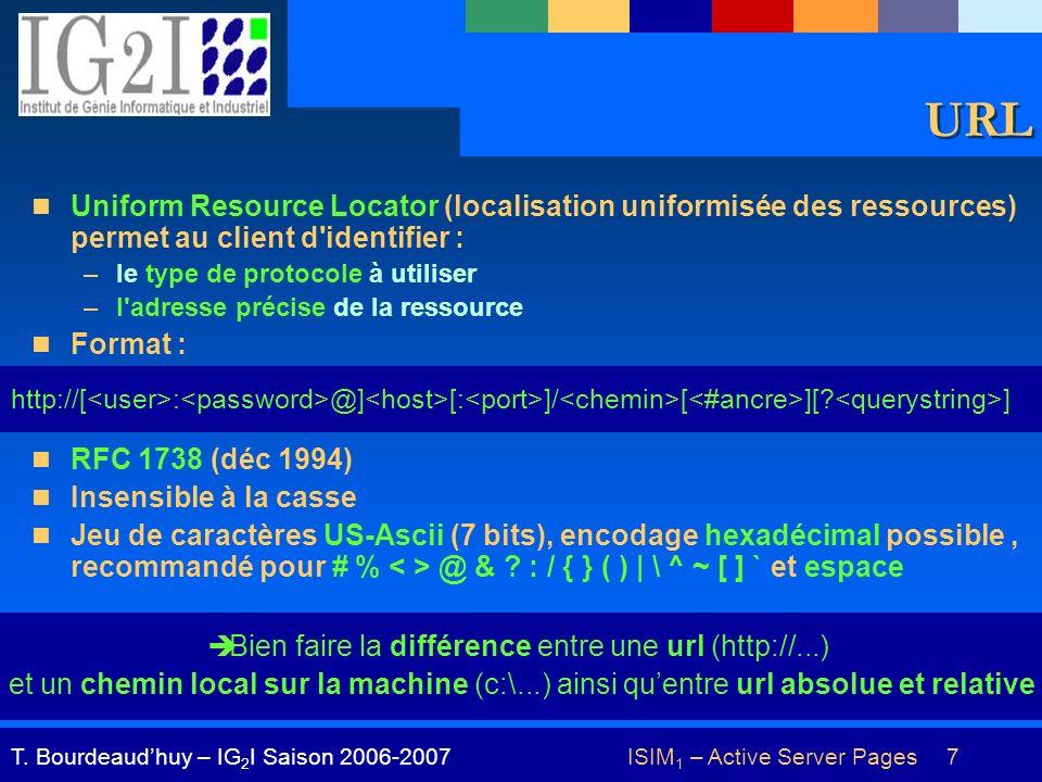 ISIM 1 – Active Server Pages 7T. Bourdeaudhuy – IG 2 I Saison 2006-2007 URL Uniform Resource Locator (localisation uniformisée des ressources) permet