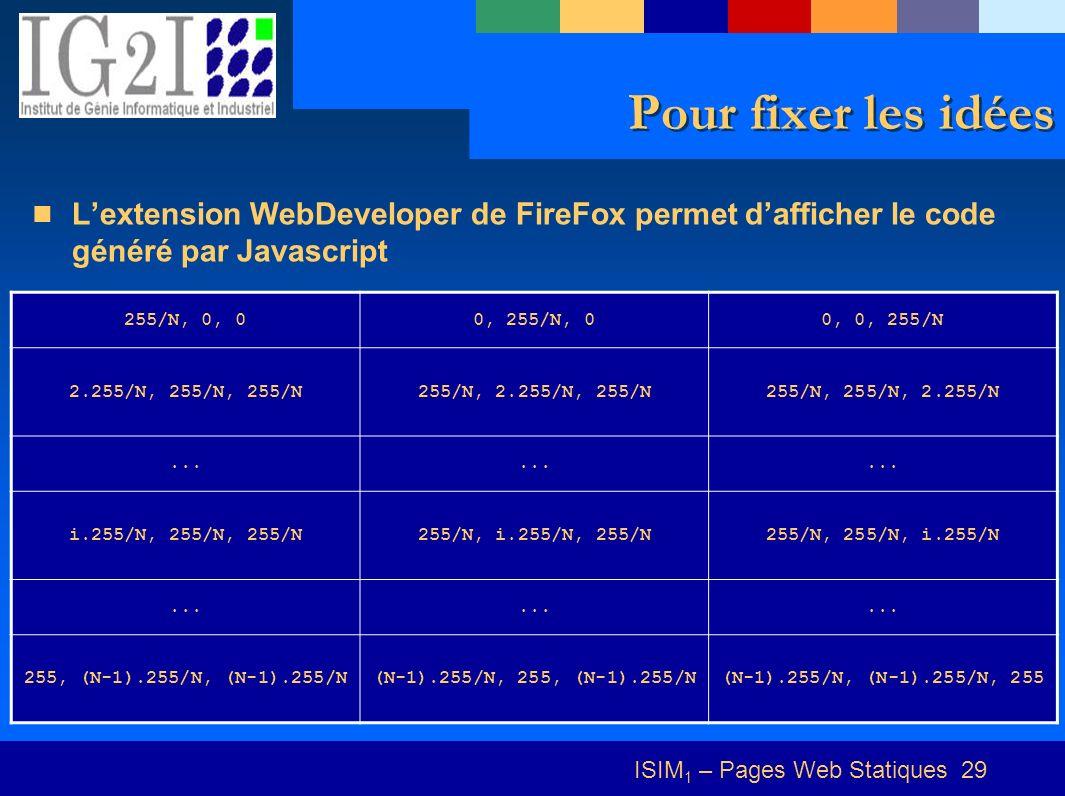 ISIM 1 – Pages Web Statiques 29 Pour fixer les idées Lextension WebDeveloper de FireFox permet dafficher le code généré par Javascript 255/N, 0, 00, 255/N, 00, 0, 255/N 2.255/N, 255/N, 255/N255/N, 2.255/N, 255/N255/N, 255/N, 2.255/N...