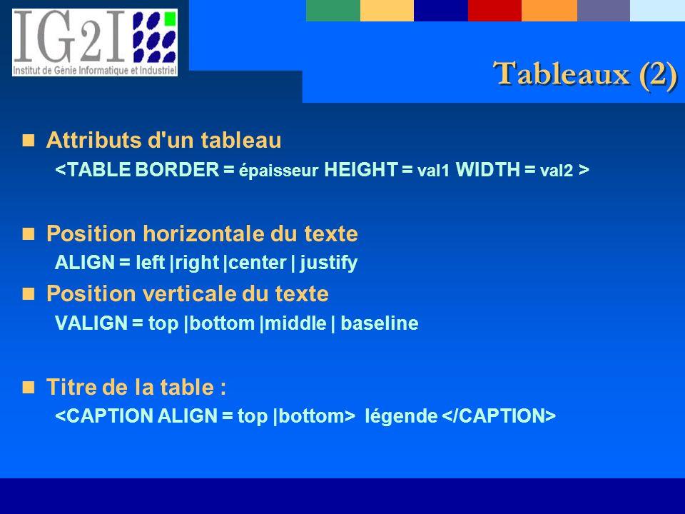 ISIM 1 – Pages Web Statiques 29T.