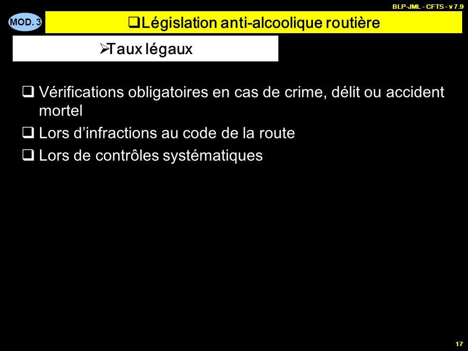 MOD. 3 BLP-JML - CFTS - v 7.9 17 Législation anti-alcoolique routière Vérifications obligatoires en cas de crime, délit ou accident mortel Lors dinfra