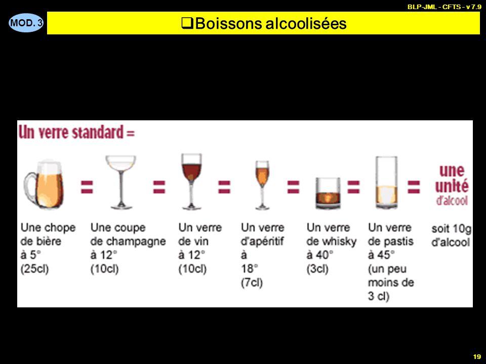 MOD. 3 BLP-JML - CFTS - v 7.9 19 Boissons alcoolisées