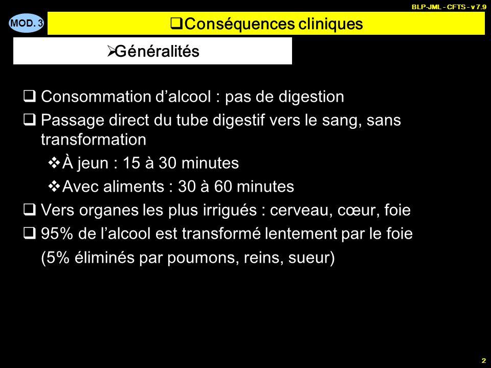 MOD. 3 BLP-JML - CFTS - v 7.9 2 Conséquences cliniques Consommation dalcool : pas de digestion Passage direct du tube digestif vers le sang, sans tran