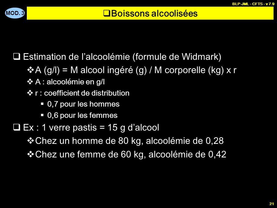 MOD. 3 BLP-JML - CFTS - v 7.9 21 Boissons alcoolisées Estimation de lalcoolémie (formule de Widmark) A (g/l) = M alcool ingéré (g) / M corporelle (kg)