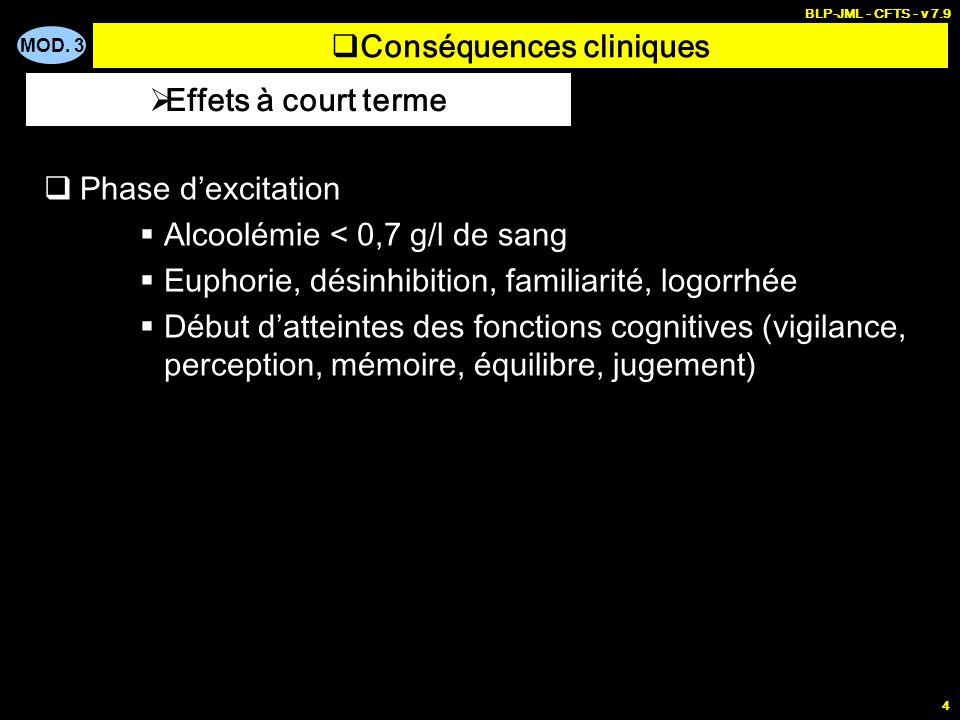 MOD. 3 BLP-JML - CFTS - v 7.9 4 Conséquences cliniques Phase dexcitation Alcoolémie < 0,7 g/l de sang Euphorie, désinhibition, familiarité, logorrhée