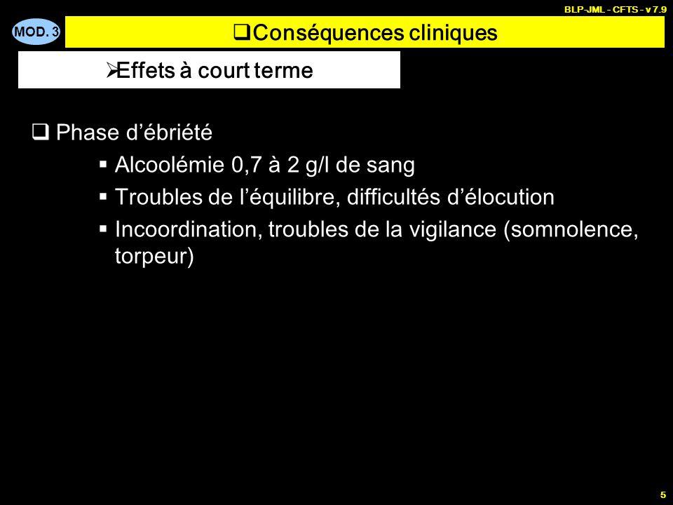 MOD. 3 BLP-JML - CFTS - v 7.9 5 Conséquences cliniques Phase débriété Alcoolémie 0,7 à 2 g/l de sang Troubles de léquilibre, difficultés délocution In