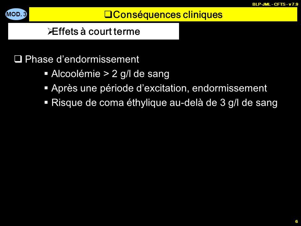 MOD. 3 BLP-JML - CFTS - v 7.9 6 Conséquences cliniques Phase dendormissement Alcoolémie > 2 g/l de sang Après une période dexcitation, endormissement