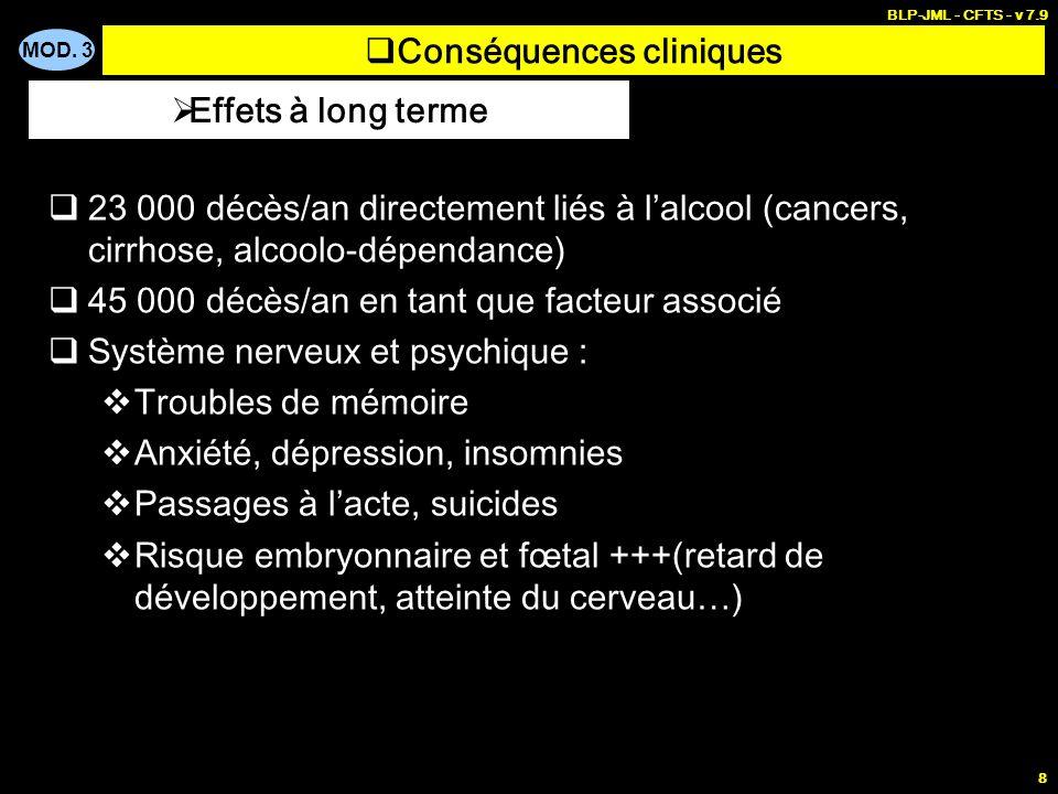 MOD. 3 BLP-JML - CFTS - v 7.9 8 Conséquences cliniques 23 000 décès/an directement liés à lalcool (cancers, cirrhose, alcoolo-dépendance) 45 000 décès