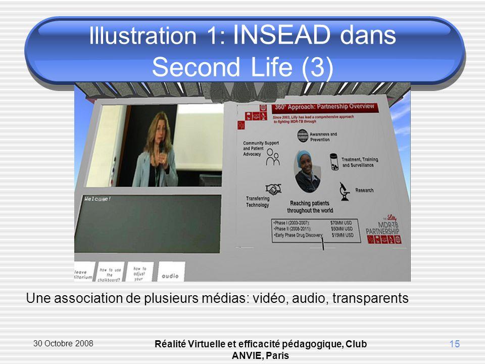 30 Octobre 2008 Réalité Virtuelle et efficacité pédagogique, Club ANVIE, Paris 15 Illustration 1: INSEAD dans Second Life (3) Une association de plusieurs médias: vidéo, audio, transparents