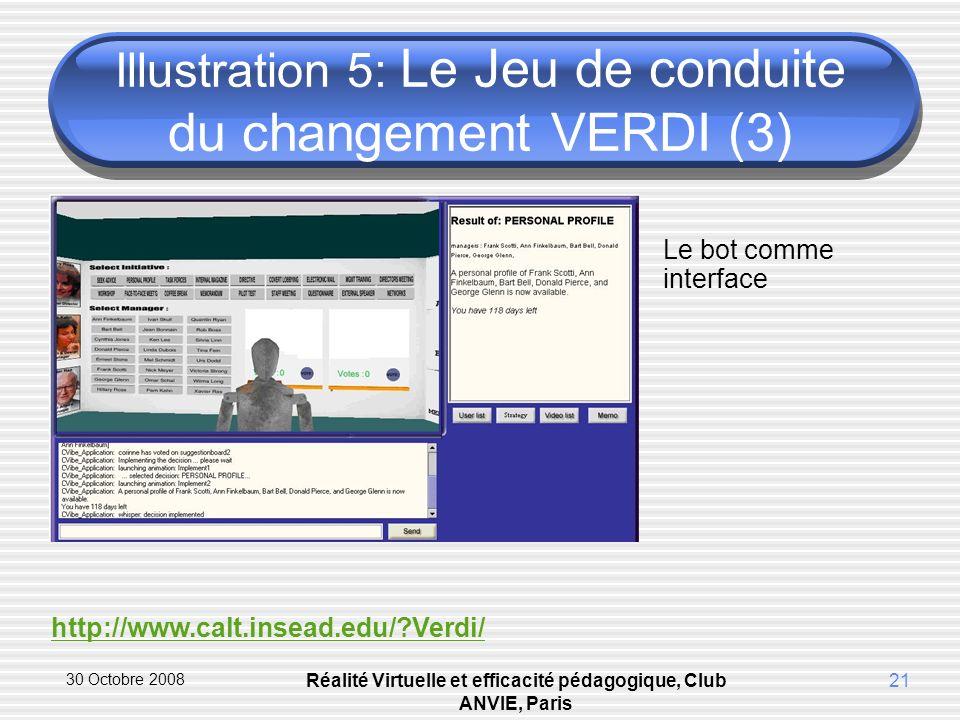 30 Octobre 2008 Réalité Virtuelle et efficacité pédagogique, Club ANVIE, Paris 21 Illustration 5: Le Jeu de conduite du changement VERDI (3) Le bot comme interface http://www.calt.insead.edu/ Verdi/