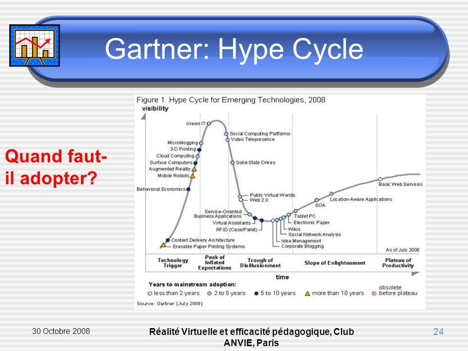 30 Octobre 2008 Réalité Virtuelle et efficacité pédagogique, Club ANVIE, Paris 24 Gartner: Hype Cycle Quand faut- il adopter