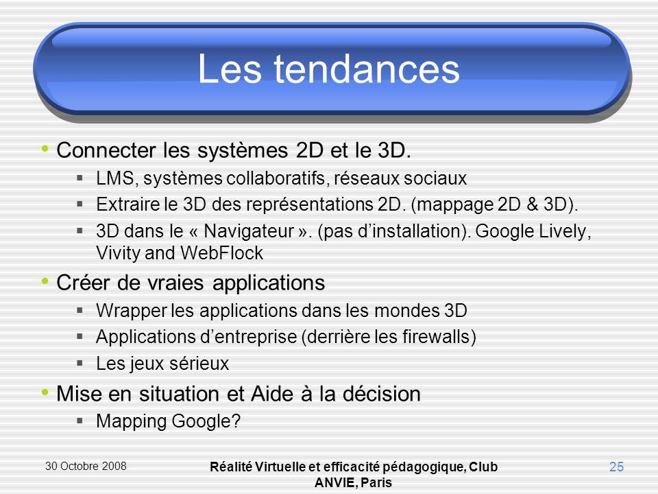 30 Octobre 2008 Réalité Virtuelle et efficacité pédagogique, Club ANVIE, Paris 25 Les tendances Connecter les systèmes 2D et le 3D.