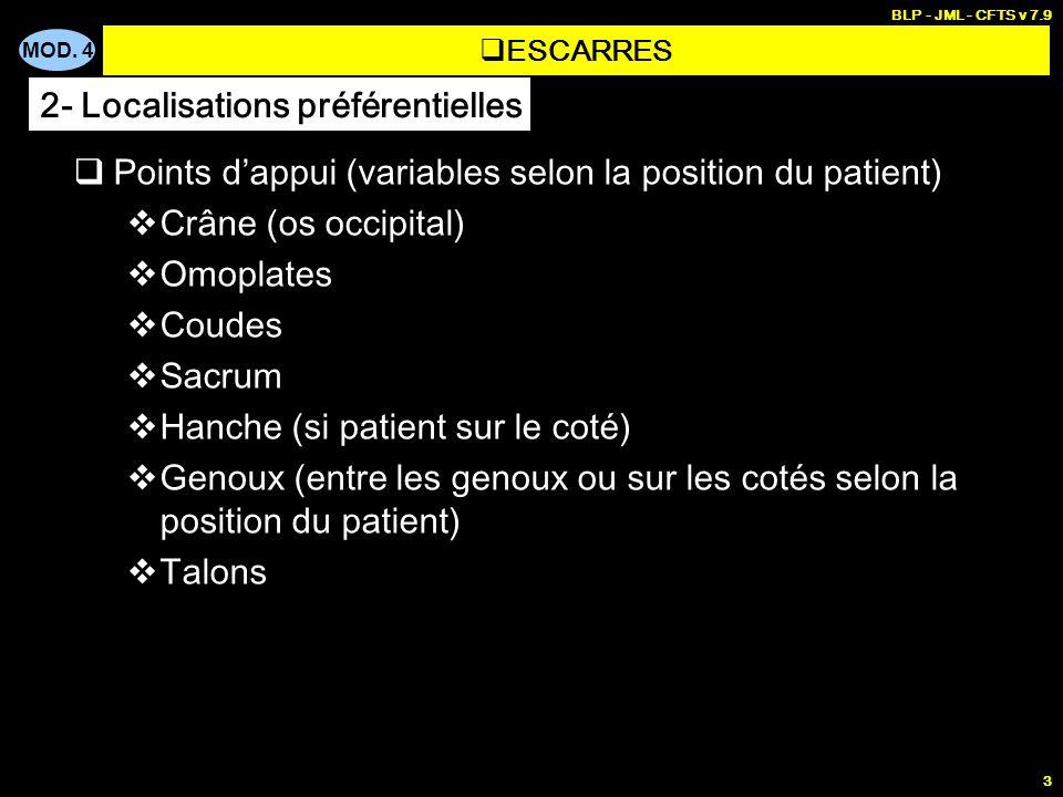 MOD. 4 BLP - JML - CFTS v 7.9 3 Points dappui (variables selon la position du patient) Crâne (os occipital) Omoplates Coudes Sacrum Hanche (si patient