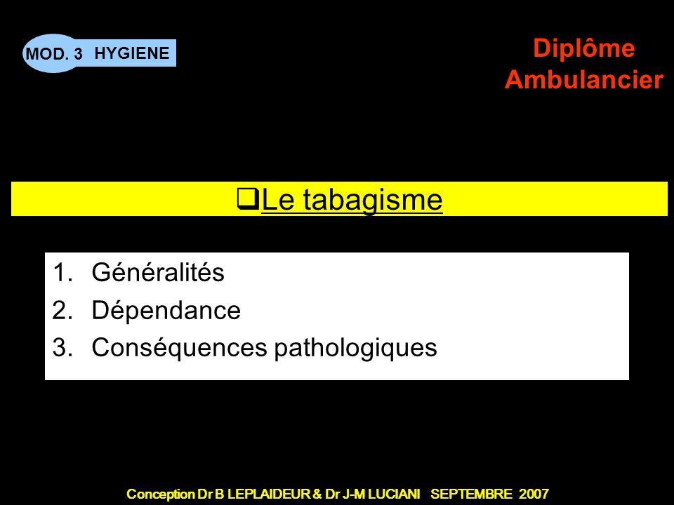 Conception Dr B LEPLAIDEUR & Dr J-M LUCIANI SEPTEMBRE 2007 HYGIENE MOD. 3 Diplôme Ambulancier TITRE DE CHAPITRE Le tabagisme 1.Généralités 2.Dépendanc