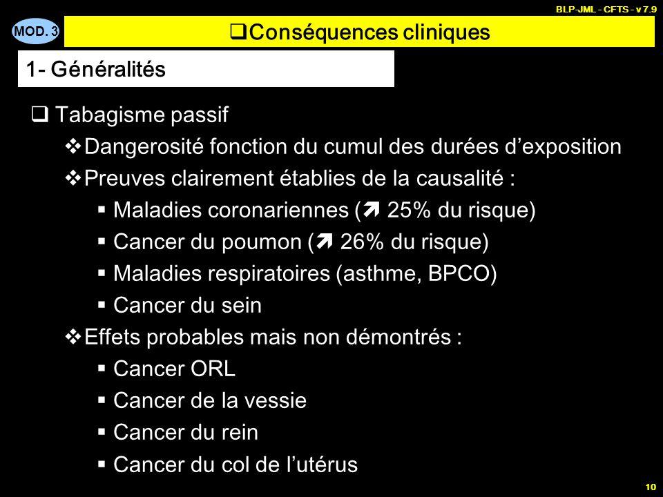 MOD. 3 BLP-JML - CFTS - v 7.9 10 Conséquences cliniques Tabagisme passif Dangerosité fonction du cumul des durées dexposition Preuves clairement établ