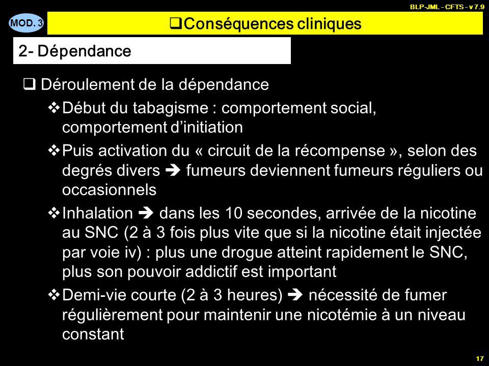 MOD. 3 BLP-JML - CFTS - v 7.9 17 Conséquences cliniques Déroulement de la dépendance Début du tabagisme : comportement social, comportement dinitiatio