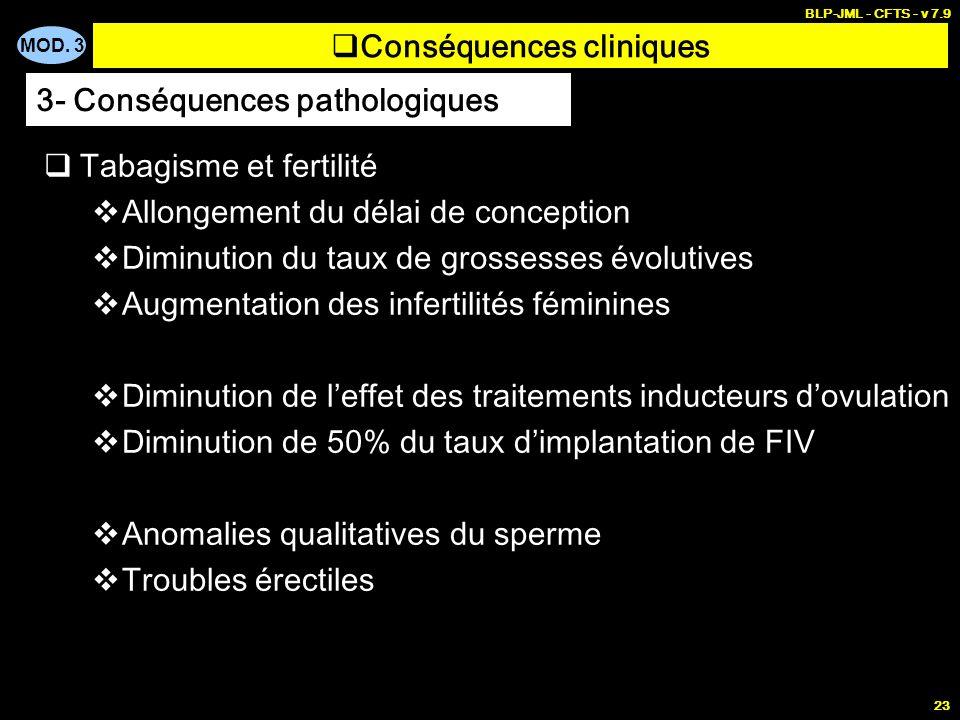 MOD. 3 BLP-JML - CFTS - v 7.9 23 Conséquences cliniques Tabagisme et fertilité Allongement du délai de conception Diminution du taux de grossesses évo