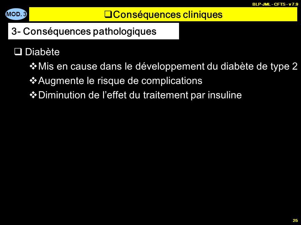 MOD. 3 BLP-JML - CFTS - v 7.9 25 Conséquences cliniques Diabète Mis en cause dans le développement du diabète de type 2 Augmente le risque de complica