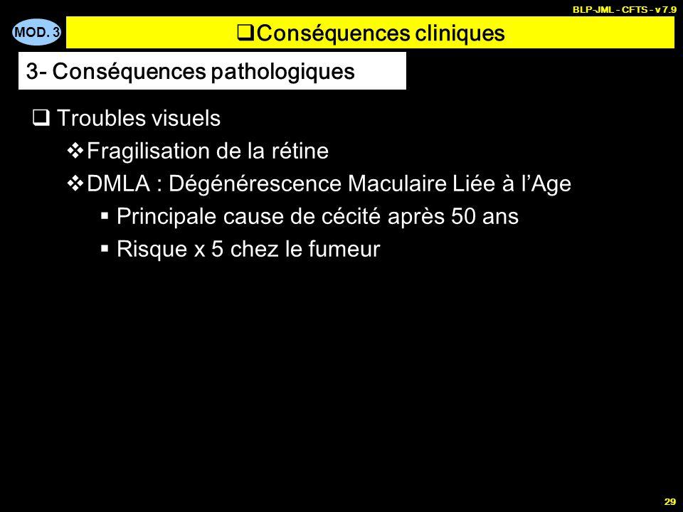 MOD. 3 BLP-JML - CFTS - v 7.9 29 Conséquences cliniques Troubles visuels Fragilisation de la rétine DMLA : Dégénérescence Maculaire Liée à lAge Princi
