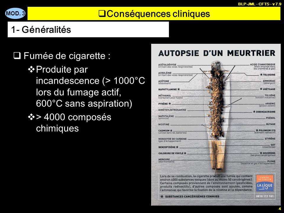 MOD. 3 BLP-JML - CFTS - v 7.9 4 Conséquences cliniques Fumée de cigarette : Produite par incandescence (> 1000°C lors du fumage actif, 600°C sans aspi