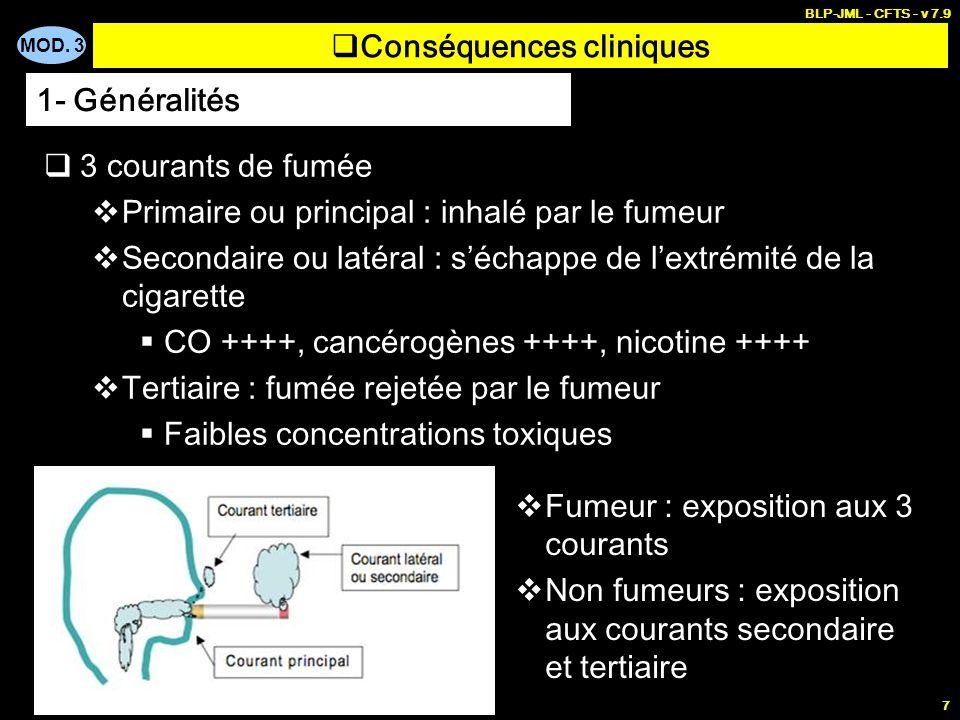 MOD. 3 BLP-JML - CFTS - v 7.9 7 Conséquences cliniques 3 courants de fumée Primaire ou principal : inhalé par le fumeur Secondaire ou latéral : séchap