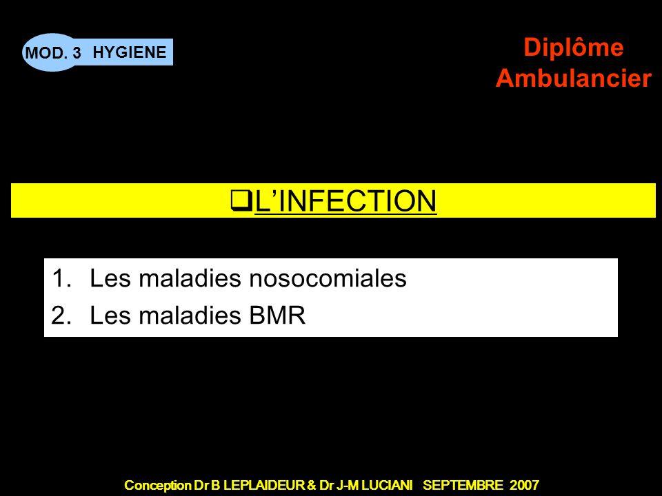Conception Dr B LEPLAIDEUR & Dr J-M LUCIANI SEPTEMBRE 2007 HYGIENE MOD. 3 Diplôme Ambulancier TITRE DE CHAPITRE LINFECTION 1.Les maladies nosocomiales
