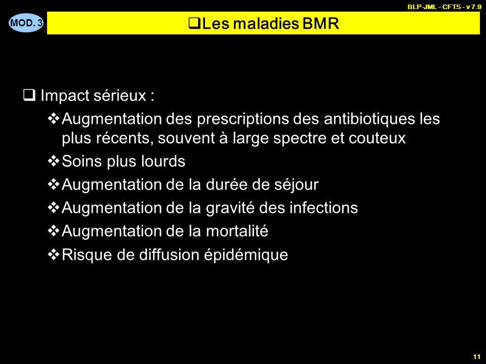 MOD. 3 BLP-JML - CFTS - v 7.9 11 Les maladies BMR Impact sérieux : Augmentation des prescriptions des antibiotiques les plus récents, souvent à large