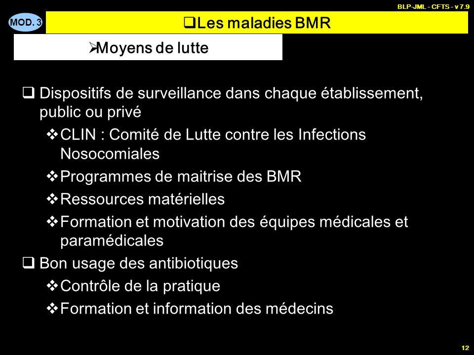 MOD. 3 BLP-JML - CFTS - v 7.9 12 Les maladies BMR Dispositifs de surveillance dans chaque établissement, public ou privé CLIN : Comité de Lutte contre