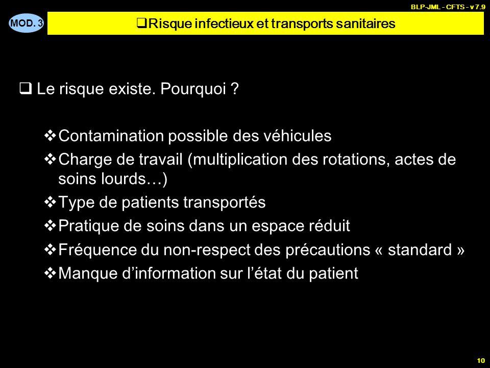 MOD. 3 BLP-JML - CFTS - v 7.9 10 Le risque existe. Pourquoi ? Contamination possible des véhicules Charge de travail (multiplication des rotations, ac