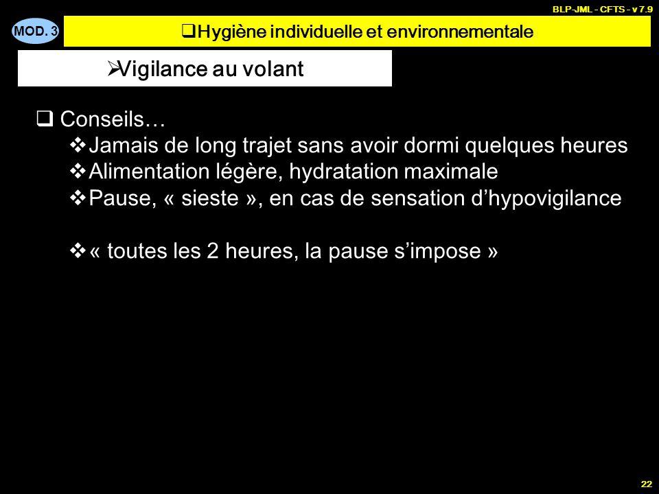 MOD. 3 BLP-JML - CFTS - v 7.9 22 Conseils… Jamais de long trajet sans avoir dormi quelques heures Alimentation légère, hydratation maximale Pause, « s