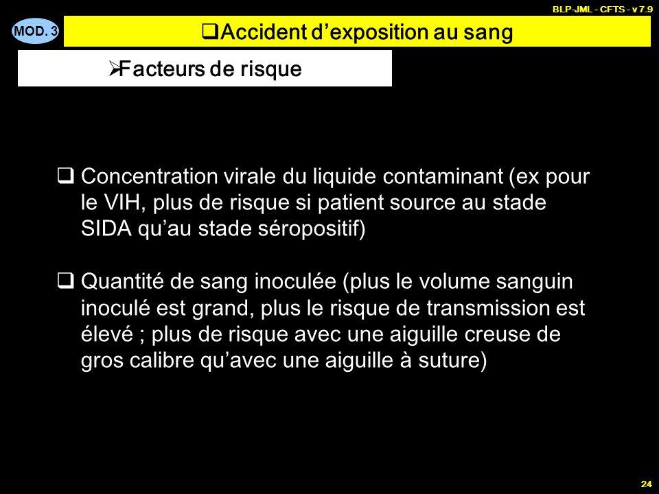 MOD. 3 BLP-JML - CFTS - v 7.9 24 Accident dexposition au sang Concentration virale du liquide contaminant (ex pour le VIH, plus de risque si patient s