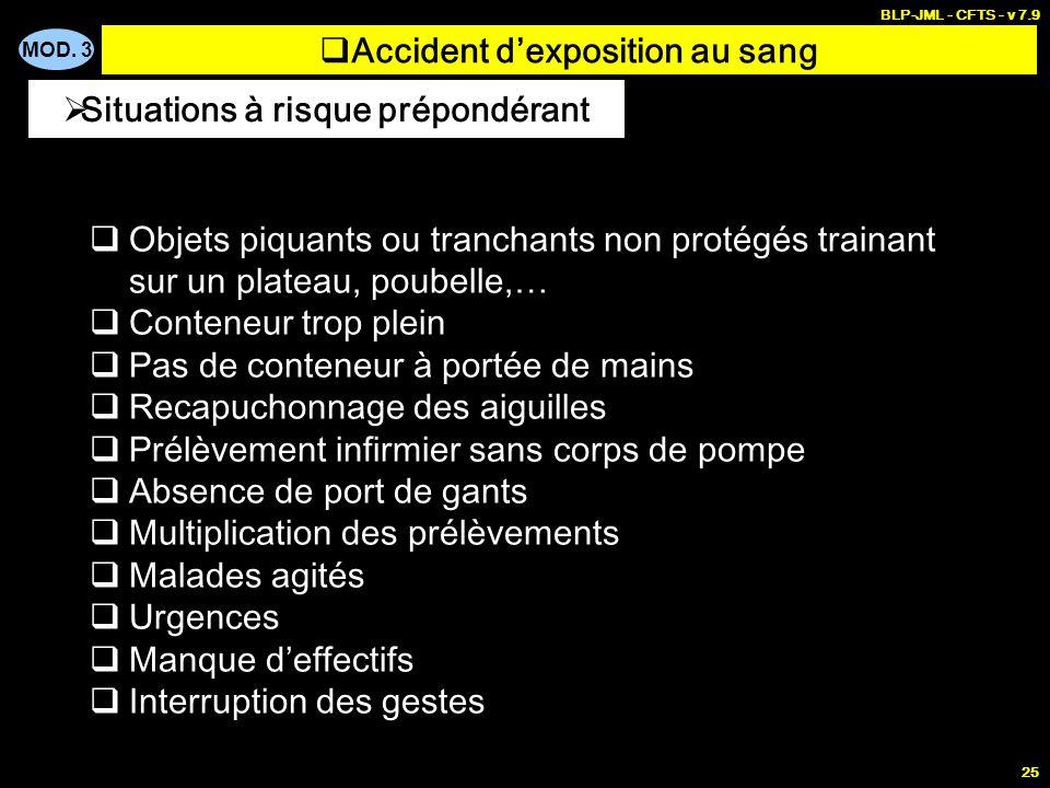 MOD. 3 BLP-JML - CFTS - v 7.9 25 Accident dexposition au sang Objets piquants ou tranchants non protégés trainant sur un plateau, poubelle,… Conteneur