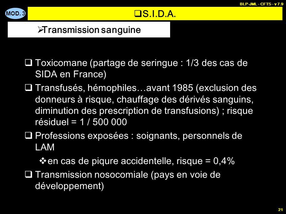 MOD.3 BLP-JML - CFTS - v 7.9 21 S.I.D.A.